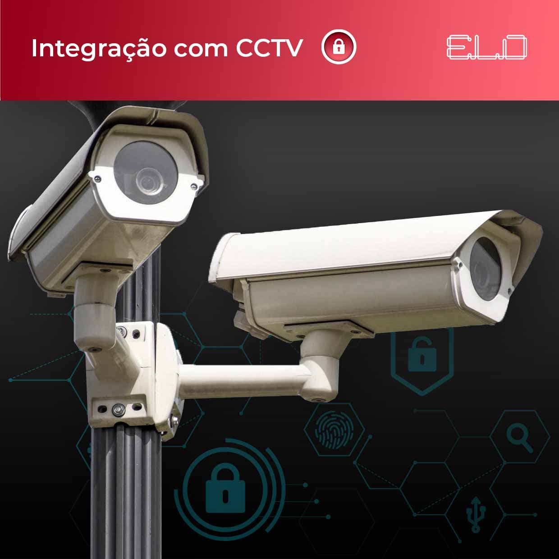 Integración de CCTV